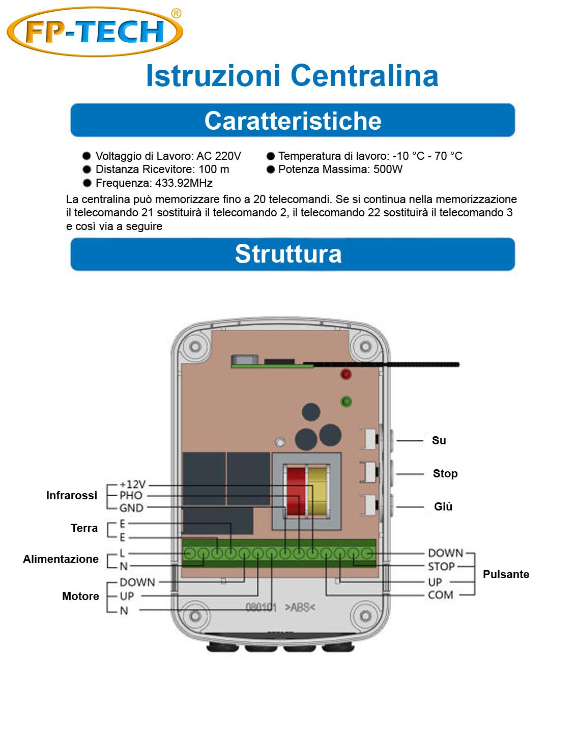 Istruzioni Montaggio Motore Tenda Da Sole.Centralina Di Comando Tapparelle Serrande Saracinesche Tende Da Sole