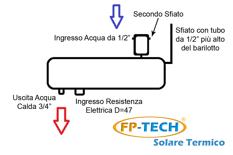 Pannelli Solari Termici Da Balcone pannello solare termico acqua calda acciaio inox 90 lt tubi sottovuoto –  base